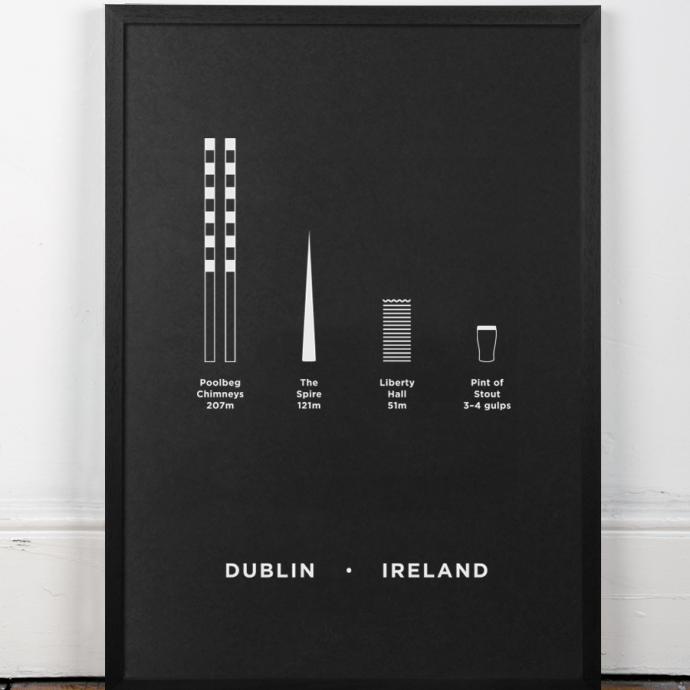 Des villes vues autrement : une idée simple et esthétique du studio graphique me&him&you.